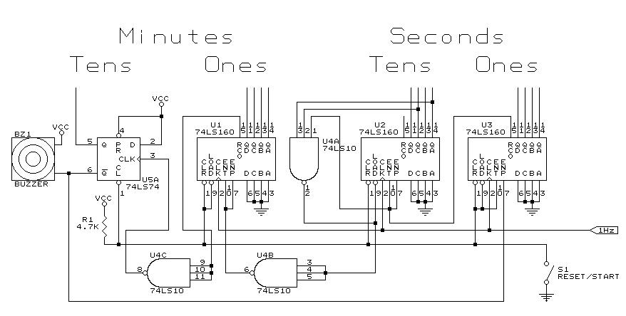10 minutes count down timer using logic gates 74ls192